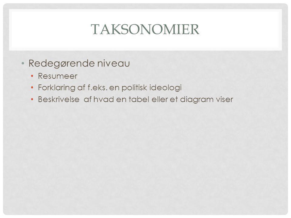 TAKSONOMIER Redegørende niveau Resumeer Forklaring af f.eks.