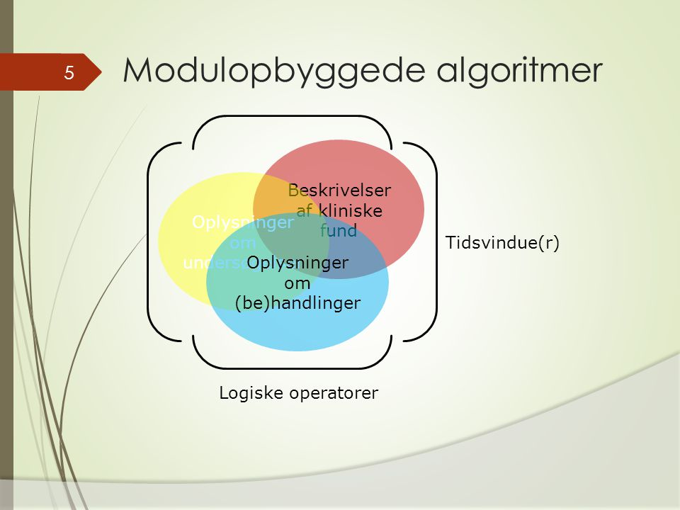 Modulopbyggede algoritmer 5 Beskrivelser af kliniske fund Tidsvindue(r) Logiske operatorer Oplysninger om undersøgelser Oplysninger om (be)handlinger
