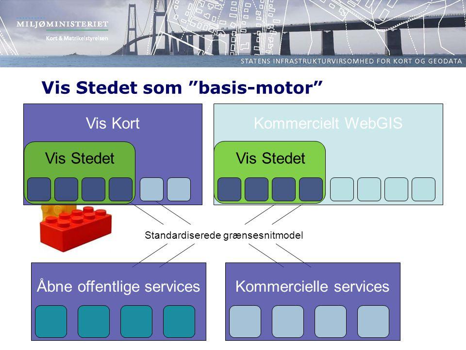 Standardiserede grænsesnitmodel Vis Stedet som basis-motor Vis KortKommercielt WebGIS Vis Stedet Åbne offentlige servicesKommercielle services