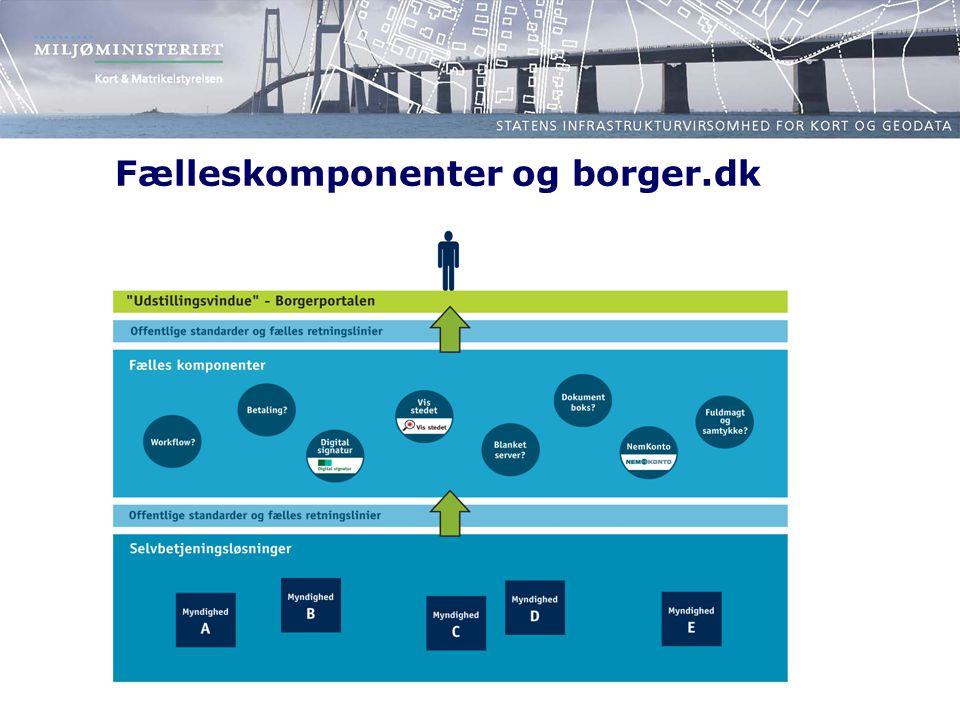 Fælleskomponenter og borger.dk