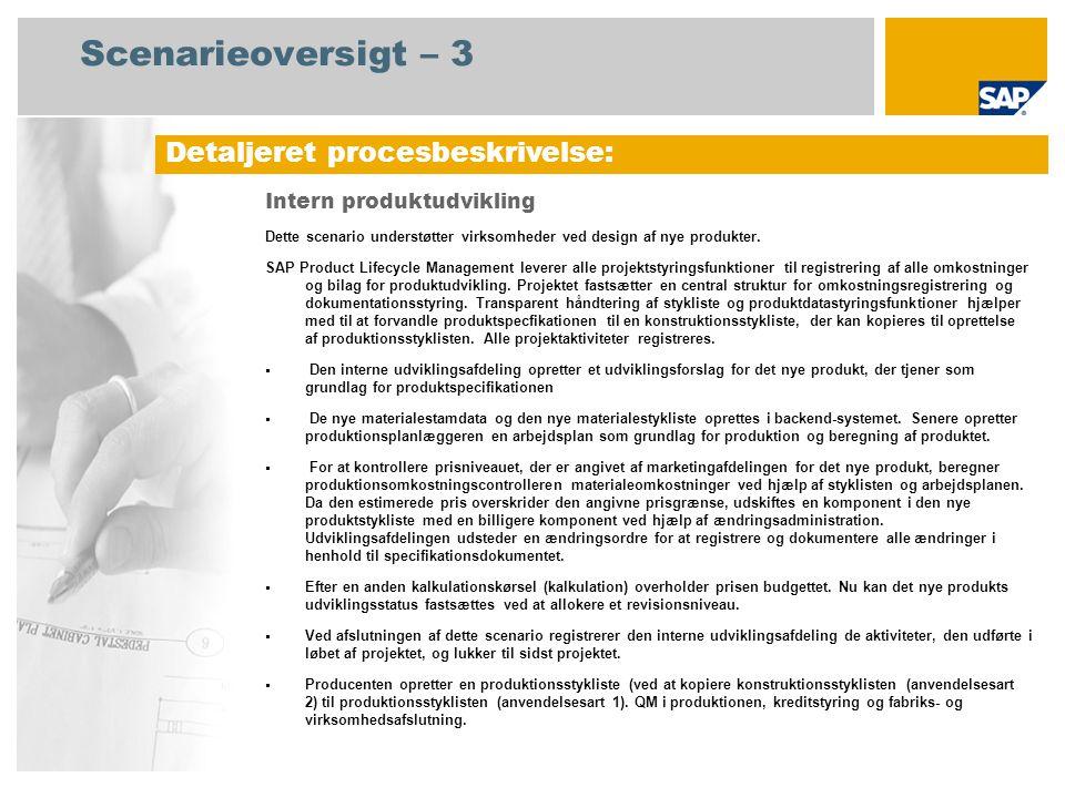 Scenarieoversigt – 3 Detaljeret procesbeskrivelse: Intern produktudvikling Dette scenario understøtter virksomheder ved design af nye produkter.
