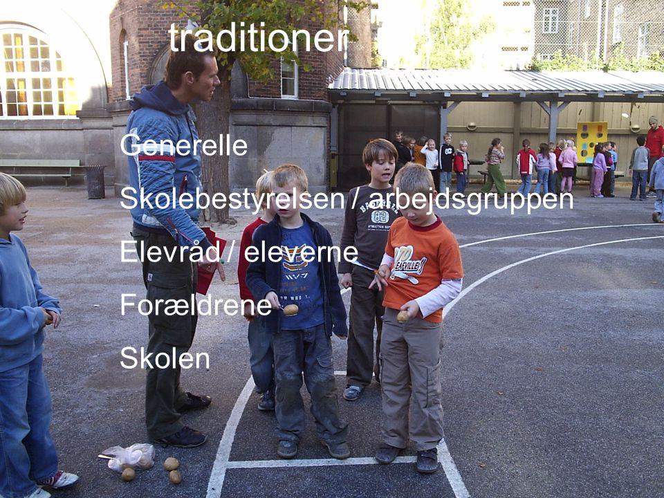 traditioner Generelle Skolebestyrelsen / arbejdsgruppen Elevråd / eleverne Forældrene Skolen