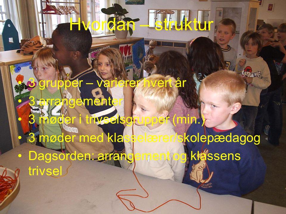 Hvordan – struktur 3 grupper – varierer hvert år 3 arrangementer 3 møder i trivselsgrupper (min.) 3 møder med klasselærer/skolepædagog Dagsorden: arrangement og klassens trivsel