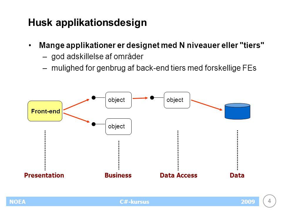 4 NOEA2009C#-kursus Husk applikationsdesign Mange applikationer er designet med N niveauer eller tiers –god adskillelse af områder –mulighed for genbrug af back-end tiers med forskellige FEs Front-end object BusinessPresentationData AccessData