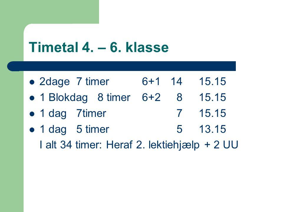 Timetal 4. – 6.