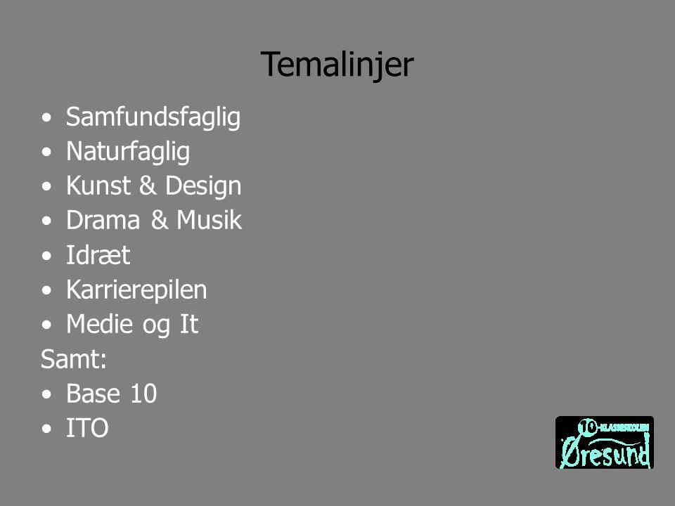 Temalinjer Samfundsfaglig Naturfaglig Kunst & Design Drama & Musik Idræt Karrierepilen Medie og It Samt: Base 10 ITO