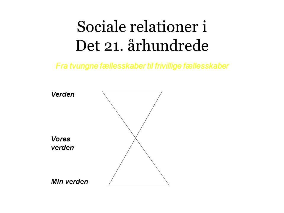 Sociale relationer i Det 21.