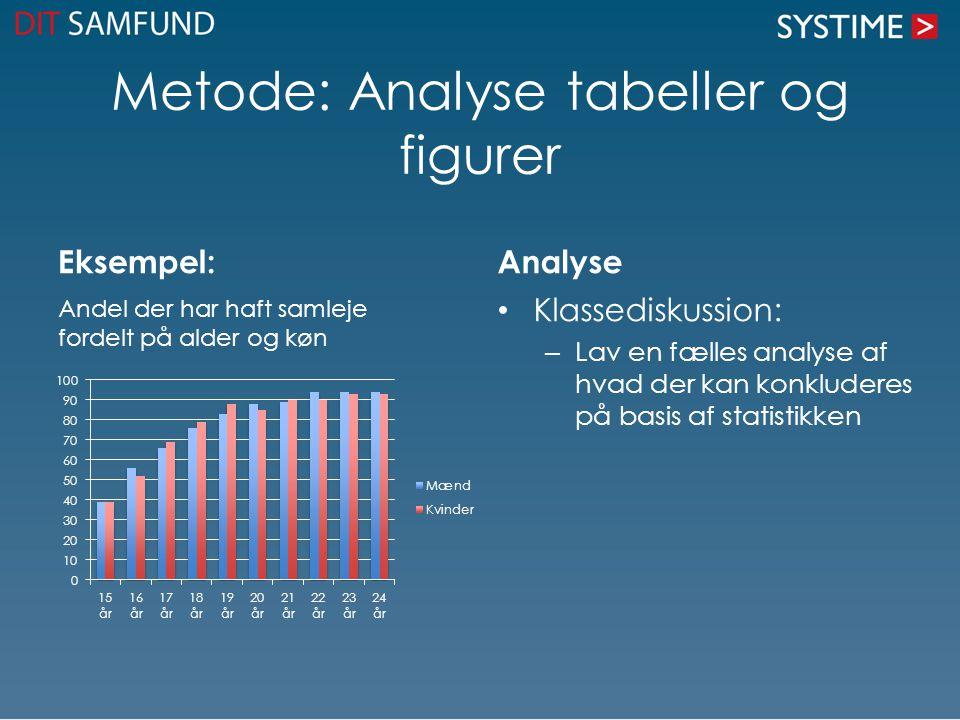 Metode: Analyse tabeller og figurer Eksempel:Analyse Klassediskussion: – Lav en fælles analyse af hvad der kan konkluderes på basis af statistikken An