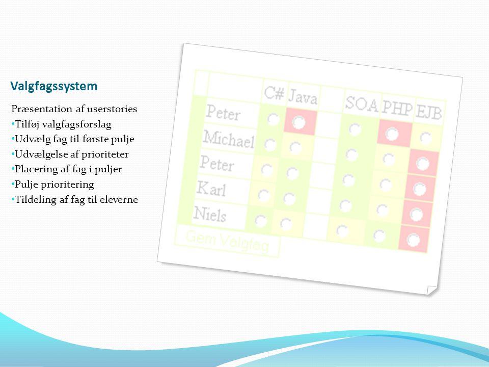 Valgfagssystem Præsentation af userstories Tilføj valgfagsforslag Udvælg fag til første pulje Udvælgelse af prioriteter Placering af fag i puljer Pulje prioritering Tildeling af fag til eleverne