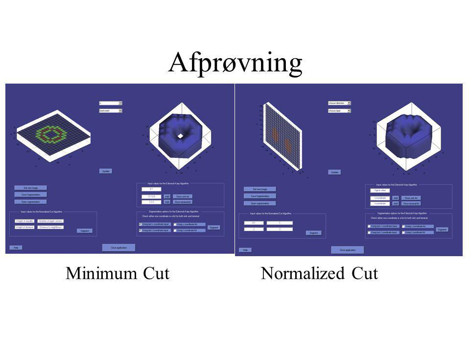 Afprøvning Minimum Cut Normalized Cut