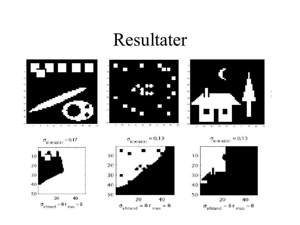 Resultater Average Cost Gap –Denne er ikke en forbedring til Normalized Cut –Finder grænser i billederne, der ikke eksisterer –Er følsom overfor støj