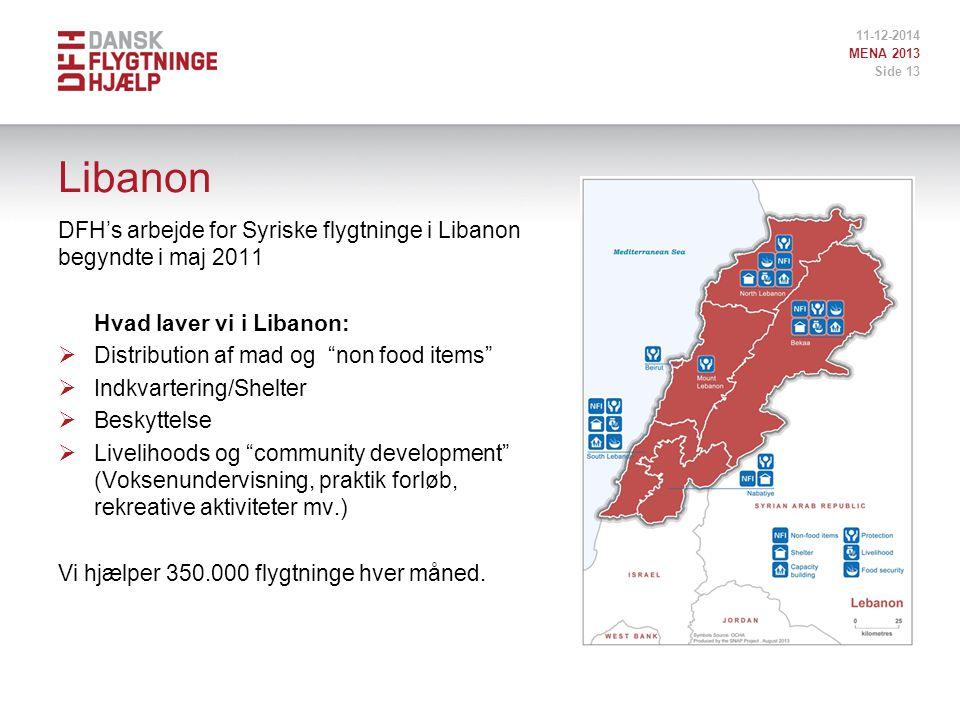 Libanon DFH's arbejde for Syriske flygtninge i Libanon begyndte i maj 2011 Hvad laver vi i Libanon:  Distribution af mad og non food items  Indkvartering/Shelter  Beskyttelse  Livelihoods og community development (Voksenundervisning, praktik forløb, rekreative aktiviteter mv.) Vi hjælper 350.000 flygtninge hver måned.
