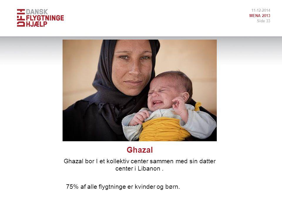 Ghazal Ghazal bor I et kollektiv center sammen med sin datter center i Libanon.