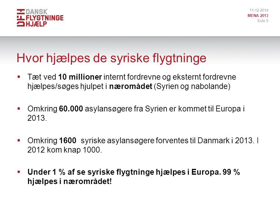 Hvor hjælpes de syriske flygtninge  Tæt ved 10 millioner internt fordrevne og eksternt fordrevne hjælpes/søges hjulpet i næromådet (Syrien og nabolande)  Omkring 60.000 asylansøgere fra Syrien er kommet til Europa i 2013.