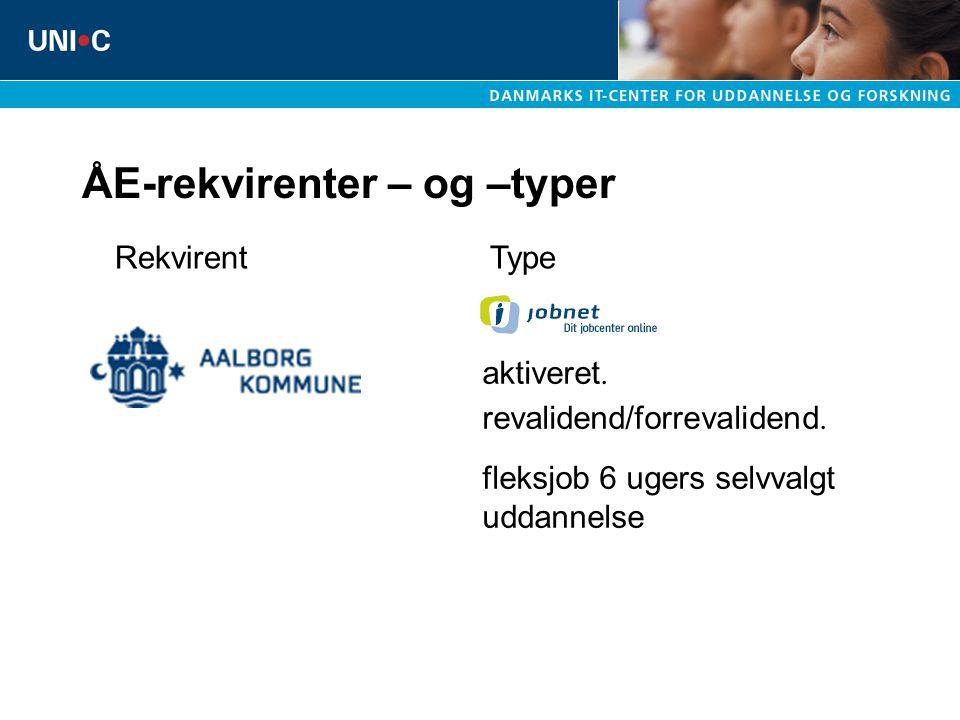 ÅE-rekvirenter – og –typer aktiveret. revalidend/forrevalidend.