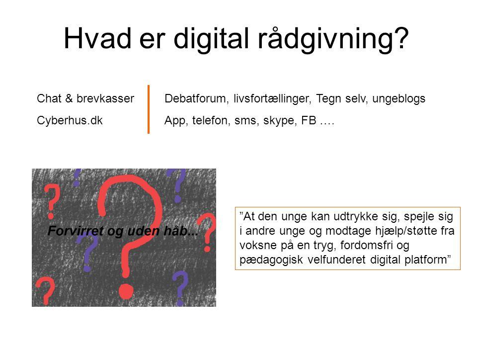 Chat & brevkasser Cyberhus.dk Hvad er digital rådgivning.