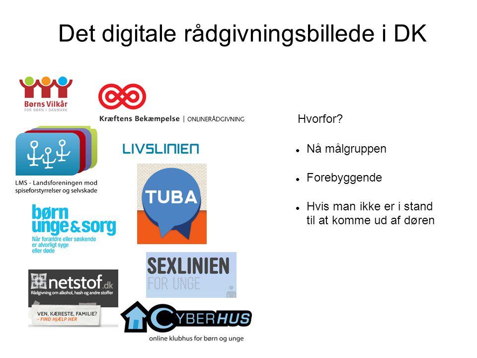 Det digitale rådgivningsbillede i DK Nå målgruppen Forebyggende Hvis man ikke er i stand til at komme ud af døren Hvorfor