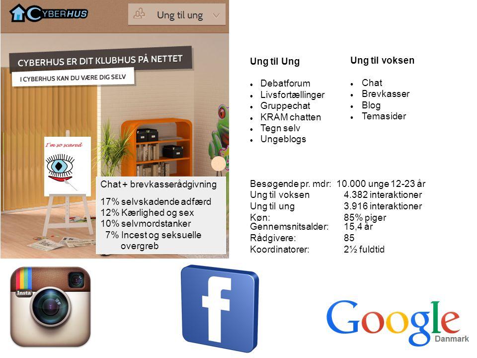 Ung til Ung Debatforum Livsfortællinger Gruppechat KRAM chatten Tegn selv Ungeblogs Besøgende pr.