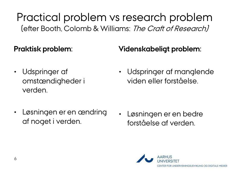 Practical problem vs research problem (efter Booth, Colomb & Williams: The Craft of Research) Praktisk problem: Udspringer af omstændigheder i verden.