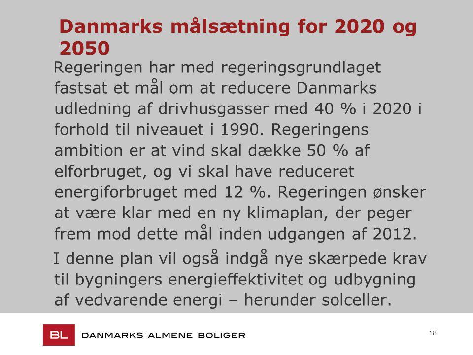 18 Danmarks målsætning for 2020 og 2050 Regeringen har med regeringsgrundlaget fastsat et mål om at reducere Danmarks udledning af drivhusgasser med 40 % i 2020 i forhold til niveauet i 1990.