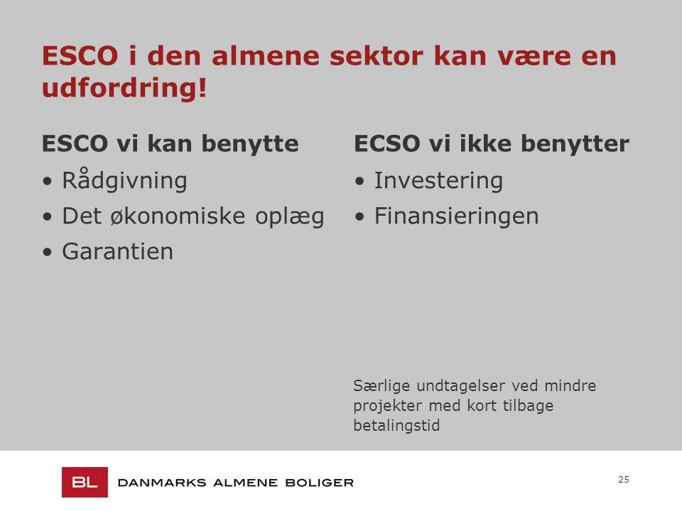 25 ESCO i den almene sektor kan være en udfordring.