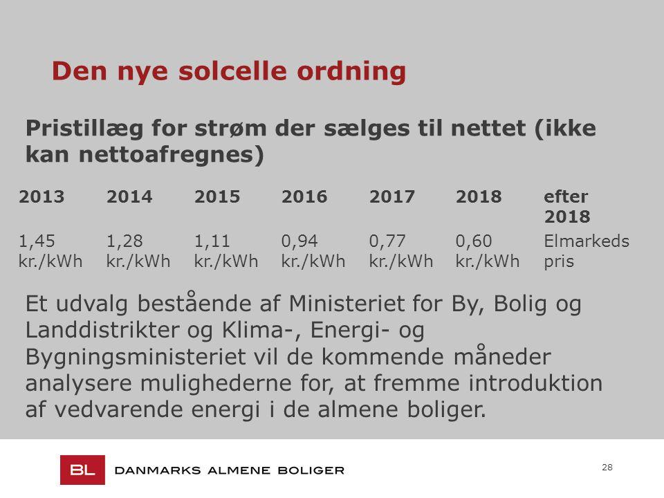 28 Den nye solcelle ordning 201320142015201620172018efter 2018 1,45 kr./kWh 1,28 kr./kWh 1,11 kr./kWh 0,94 kr./kWh 0,77 kr./kWh 0,60 kr./kWh Elmarkeds pris Pristillæg for strøm der sælges til nettet (ikke kan nettoafregnes) Et udvalg bestående af Ministeriet for By, Bolig og Landdistrikter og Klima-, Energi- og Bygningsministeriet vil de kommende måneder analysere mulighederne for, at fremme introduktion af vedvarende energi i de almene boliger.