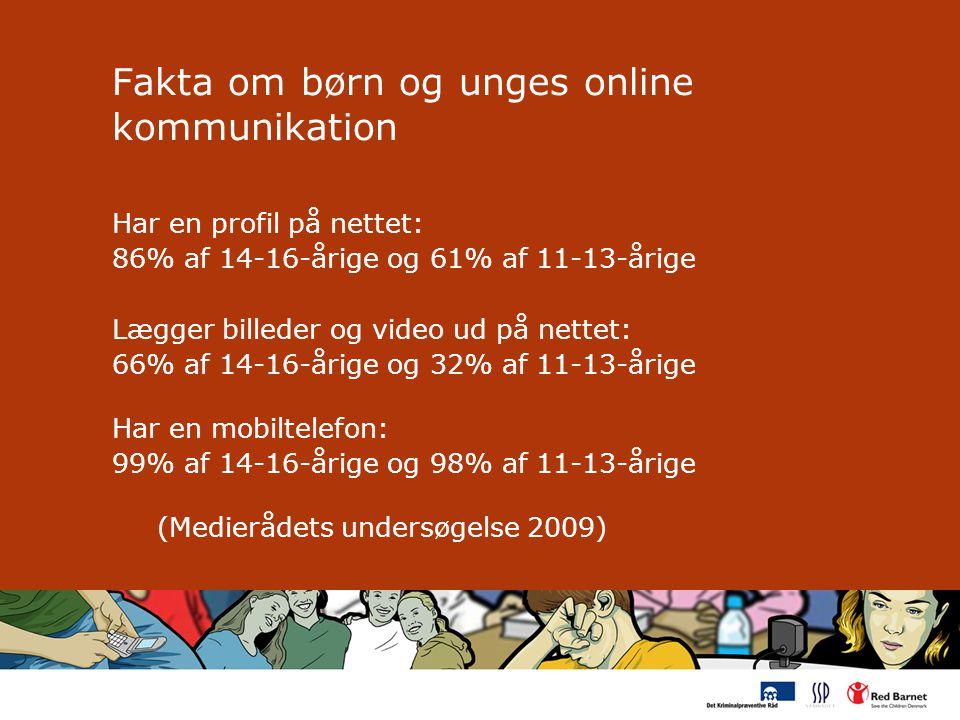 Fakta om børn og unges online kommunikation Har en profil på nettet: 86% af 14-16-årige og 61% af 11-13-årige Lægger billeder og video ud på nettet: 66% af 14-16-årige og 32% af 11-13-årige Har en mobiltelefon: 99% af 14-16-årige og 98% af 11-13-årige (Medierådets undersøgelse 2009)