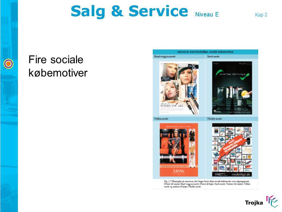 Kap 2 Fire sociale købemotiver