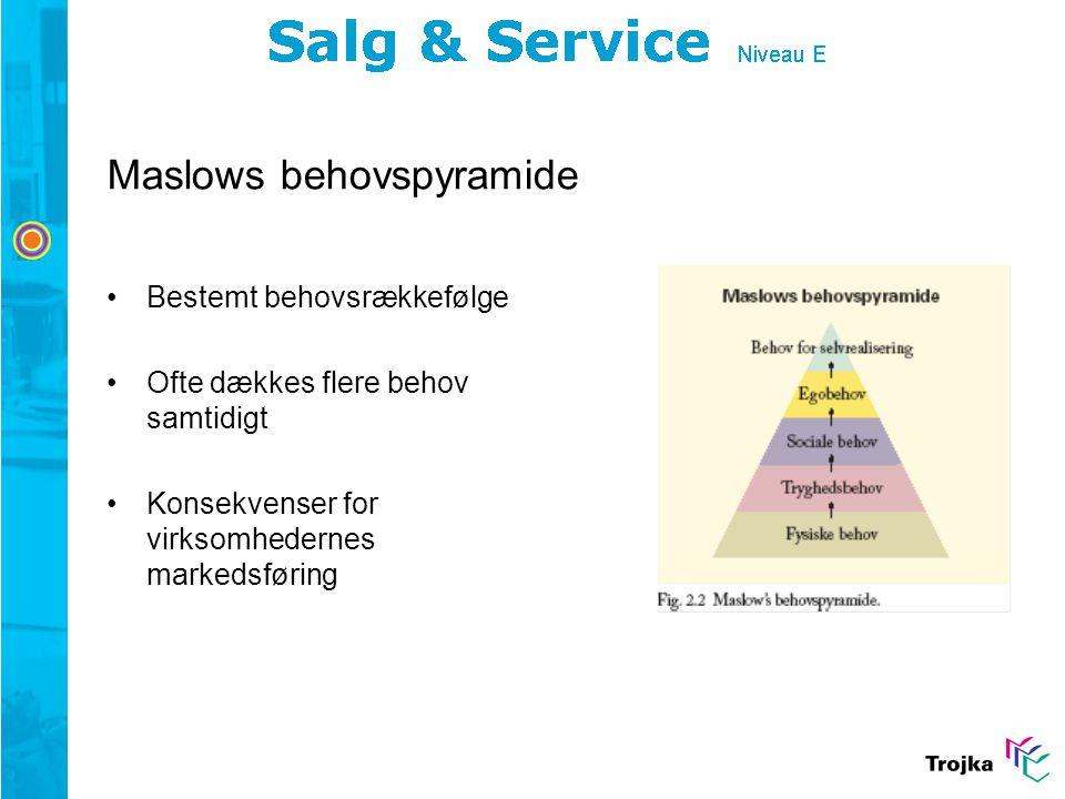 Maslows behovspyramide Bestemt behovsrækkefølge Ofte dækkes flere behov samtidigt Konsekvenser for virksomhedernes markedsføring