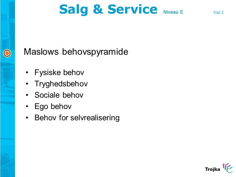 Kap 2 Maslows behovspyramide Fysiske behov Tryghedsbehov Sociale behov Ego behov Behov for selvrealisering