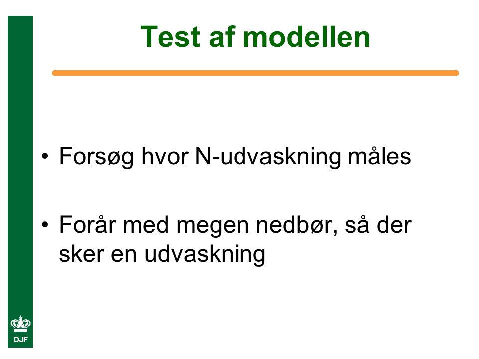 DJF Test af modellen Forsøg hvor N-udvaskning måles Forår med megen nedbør, så der sker en udvaskning