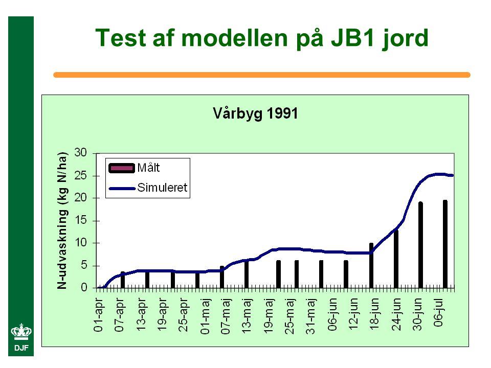 DJF Test af modellen på JB1 jord