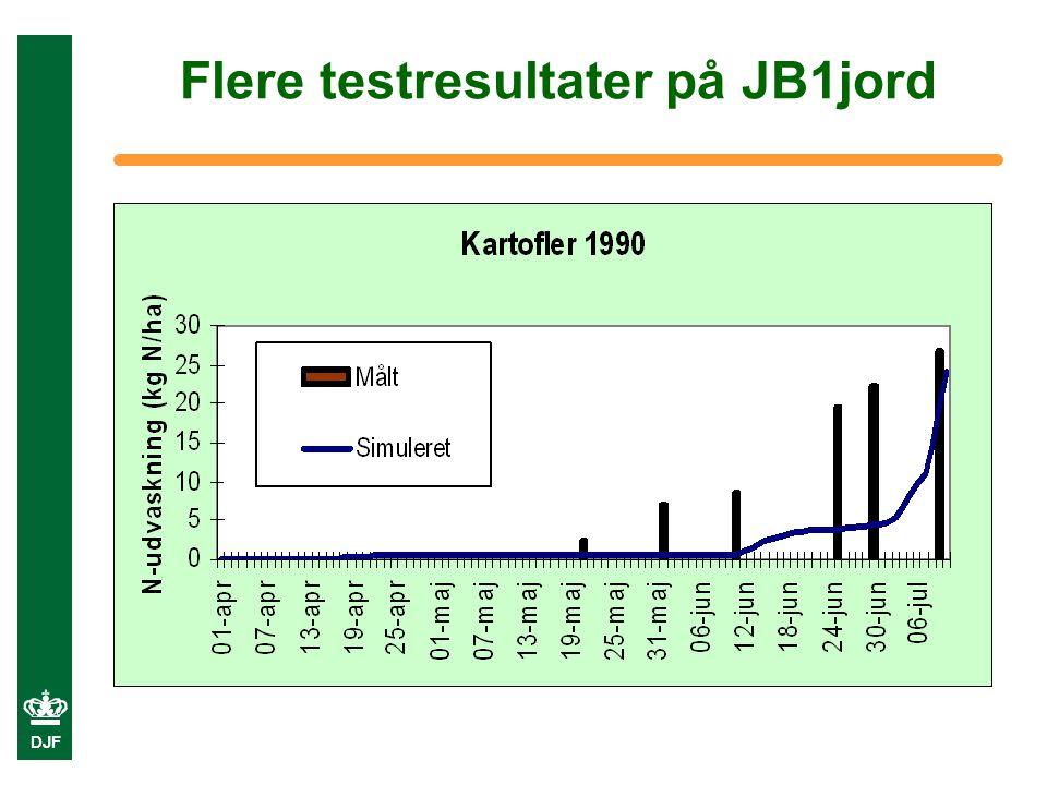 DJF Flere testresultater på JB1jord