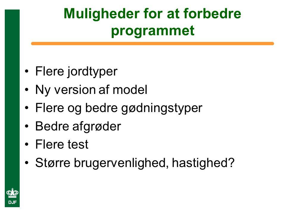 DJF Muligheder for at forbedre programmet Flere jordtyper Ny version af model Flere og bedre gødningstyper Bedre afgrøder Flere test Større brugervenlighed, hastighed