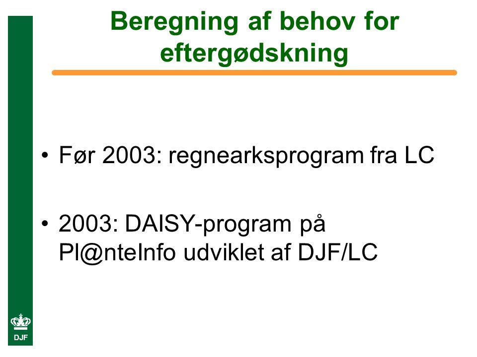 DJF Beregning af behov for eftergødskning Før 2003: regnearksprogram fra LC 2003: DAISY-program på Pl@nteInfo udviklet af DJF/LC