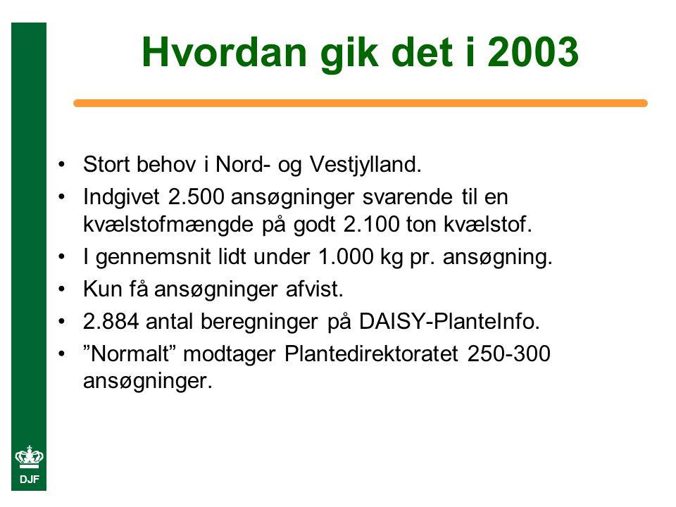 Hvordan gik det i 2003 Stort behov i Nord- og Vestjylland.