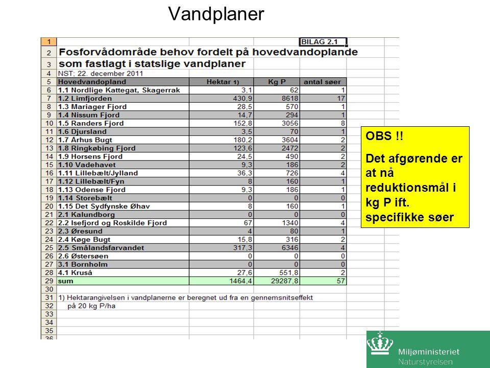 Vandplaner OBS !! Det afgørende er at nå reduktionsmål i kg P ift. specifikke søer