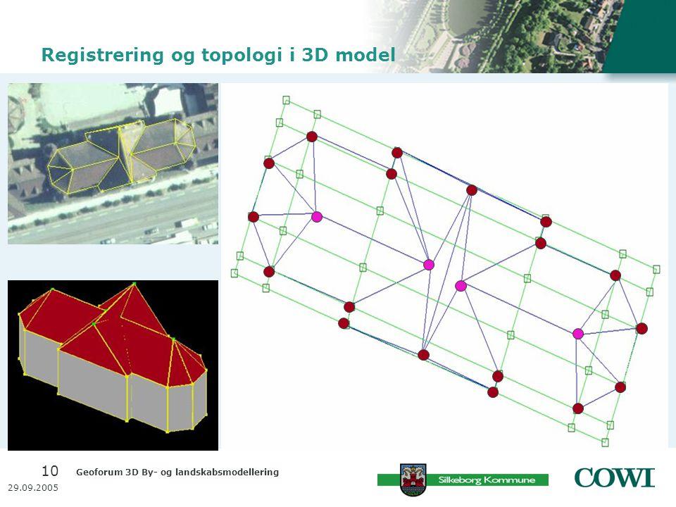 Geoforum 3D By- og landskabsmodellering 10 29.09.2005 Registrering og topologi i 3D model