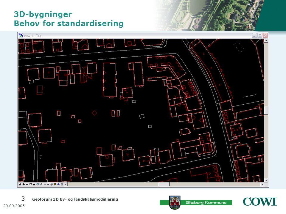 Geoforum 3D By- og landskabsmodellering 3 29.09.2005 3D-bygninger Behov for standardisering