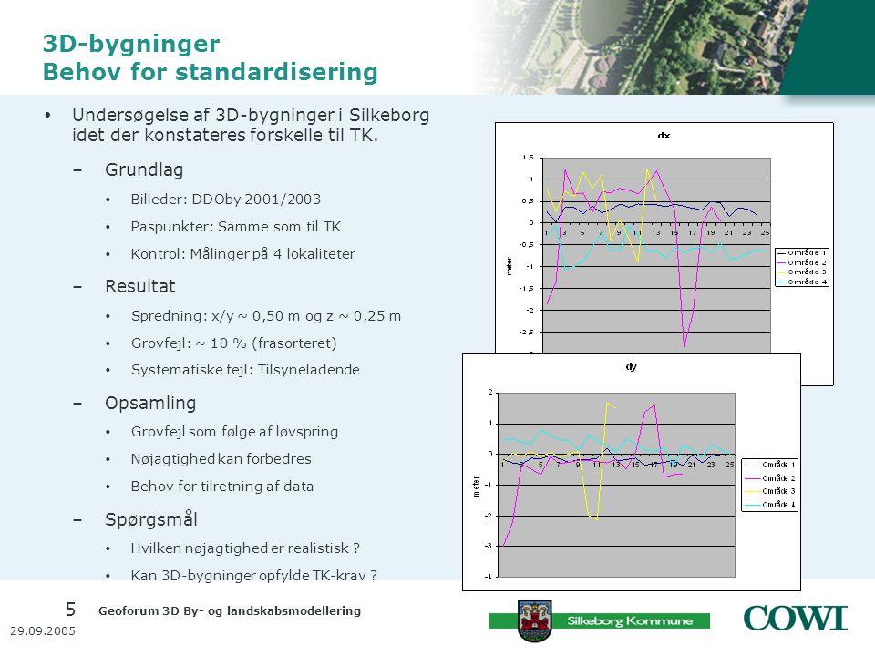 Geoforum 3D By- og landskabsmodellering 5 29.09.2005 3D-bygninger Behov for standardisering  Undersøgelse af 3D-bygninger i Silkeborg idet der konstateres forskelle til TK.