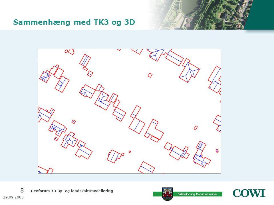 Geoforum 3D By- og landskabsmodellering 8 29.09.2005 Sammenhæng med TK3 og 3D