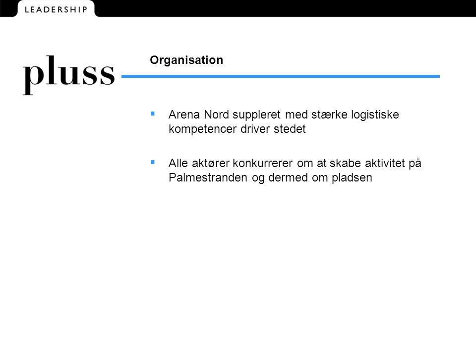 Organisation  Arena Nord suppleret med stærke logistiske kompetencer driver stedet  Alle aktører konkurrerer om at skabe aktivitet på Palmestranden og dermed om pladsen