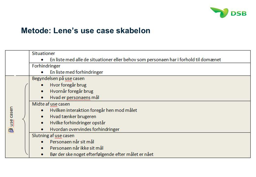 Metode: Lene's use case skabelon Brugte Lene's use case skabelon: