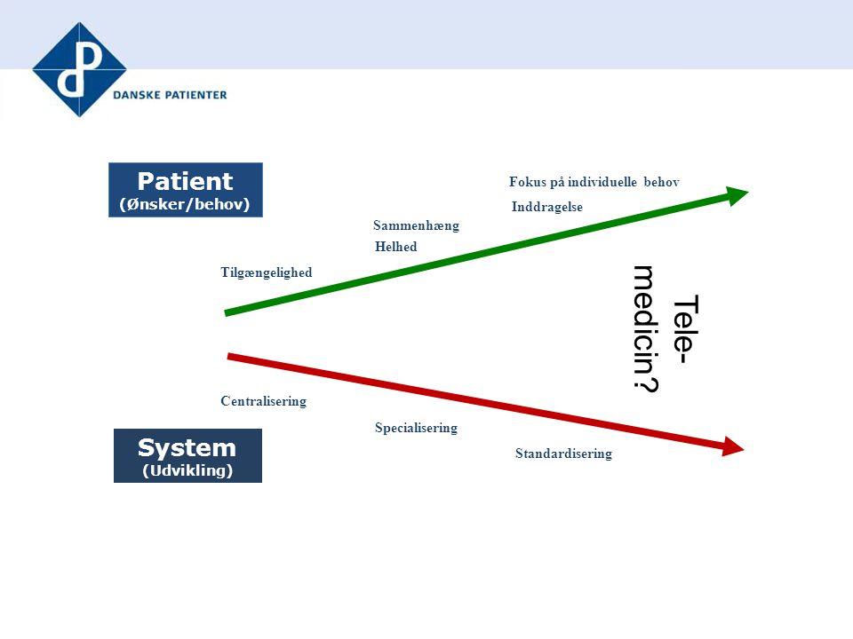 Inddragelse Sammenhæng Helhed Specialisering Standardisering Patient (Ønsker/behov) System (Udvikling) Tilgængelighed Centralisering Tele- medicin.