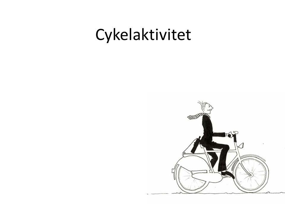 Cykelaktivitet
