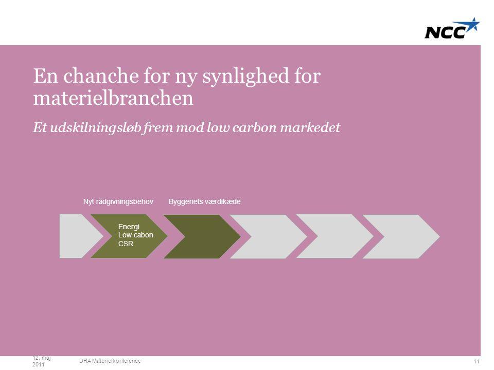 Divider slide Pink En chanche for ny synlighed for materielbranchen Et udskilningsløb frem mod low carbon markedet 12.