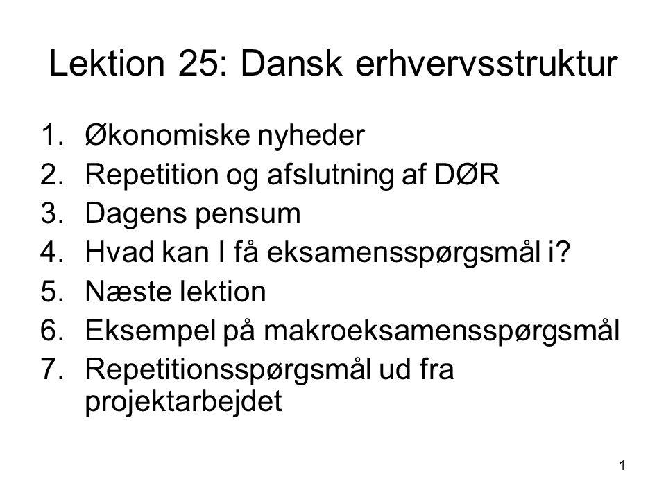 1 Lektion 25: Dansk erhvervsstruktur 1.Økonomiske nyheder 2.Repetition og afslutning af DØR 3.Dagens pensum 4.Hvad kan I få eksamensspørgsmål i.