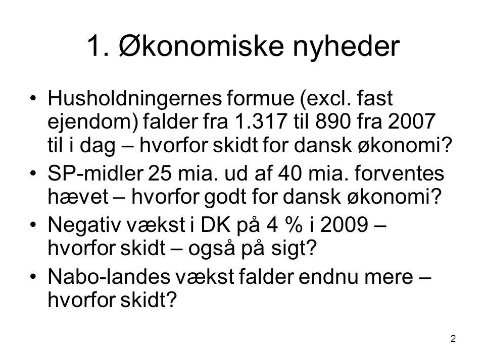 2 1. Økonomiske nyheder Husholdningernes formue (excl.