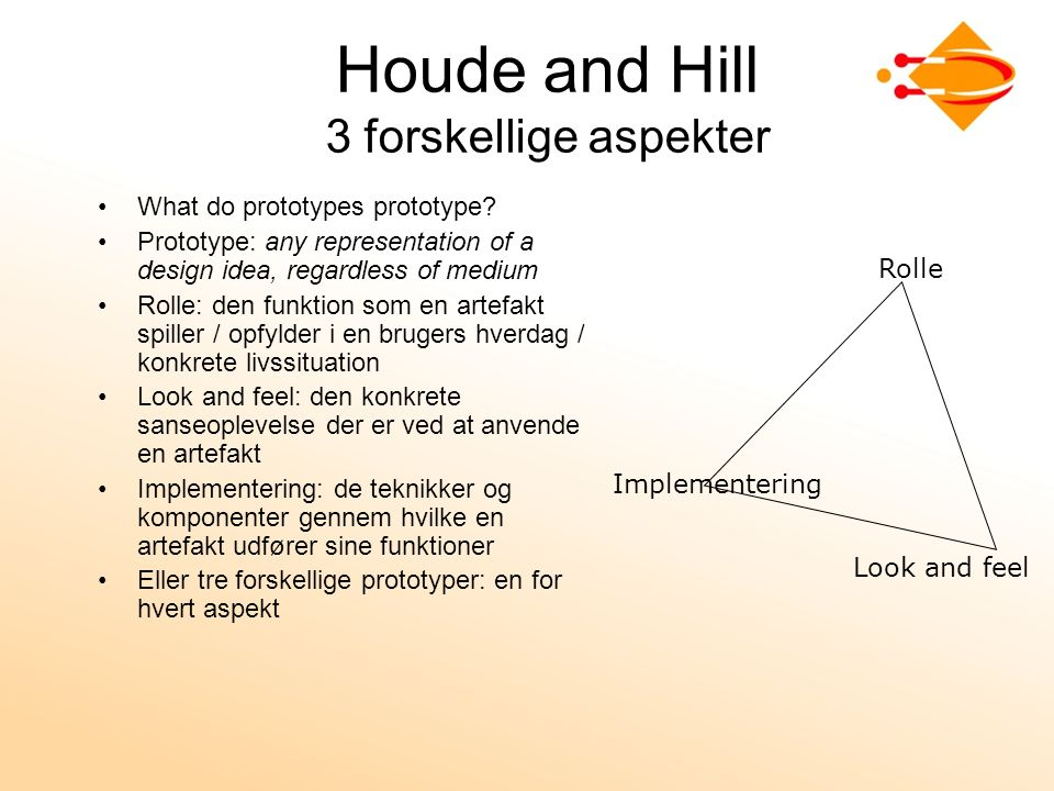 Houde and Hill 3 forskellige aspekter What do prototypes prototype.