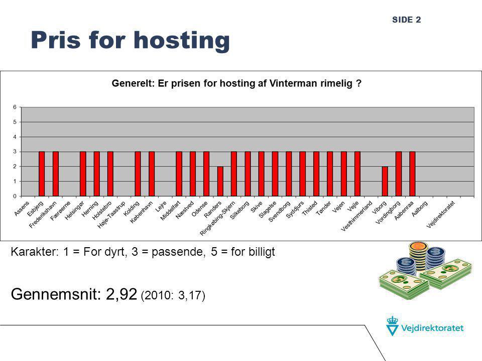 SIDE 2 Pris for hosting Gennemsnit: 2,92 (2010: 3,17) Karakter: 1 = For dyrt, 3 = passende, 5 = for billigt